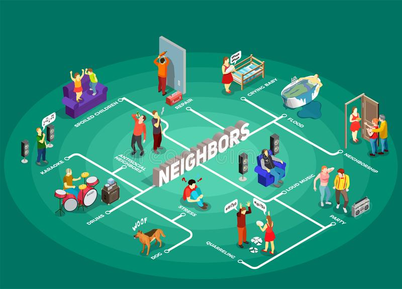 Neighbors Isometric Flowchart. On turquoise background with baby cry, karaoke, repair, loud music, barking dog vector illustration stock illustration