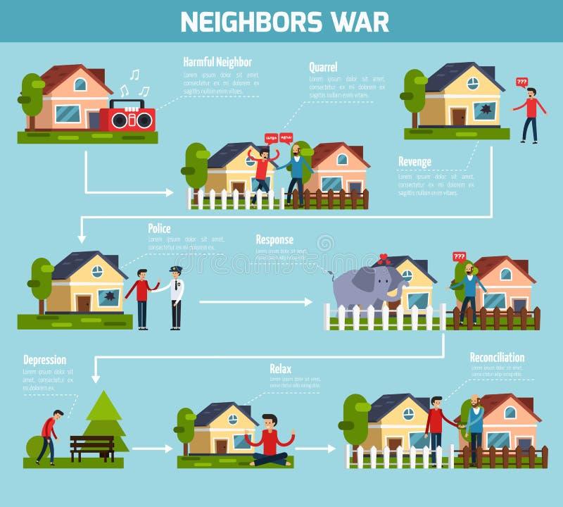 Neighbors War Flowchart. With quarrel and revenge symbols flat vector illustration stock illustration