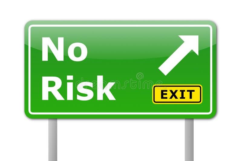 Nenhum risco