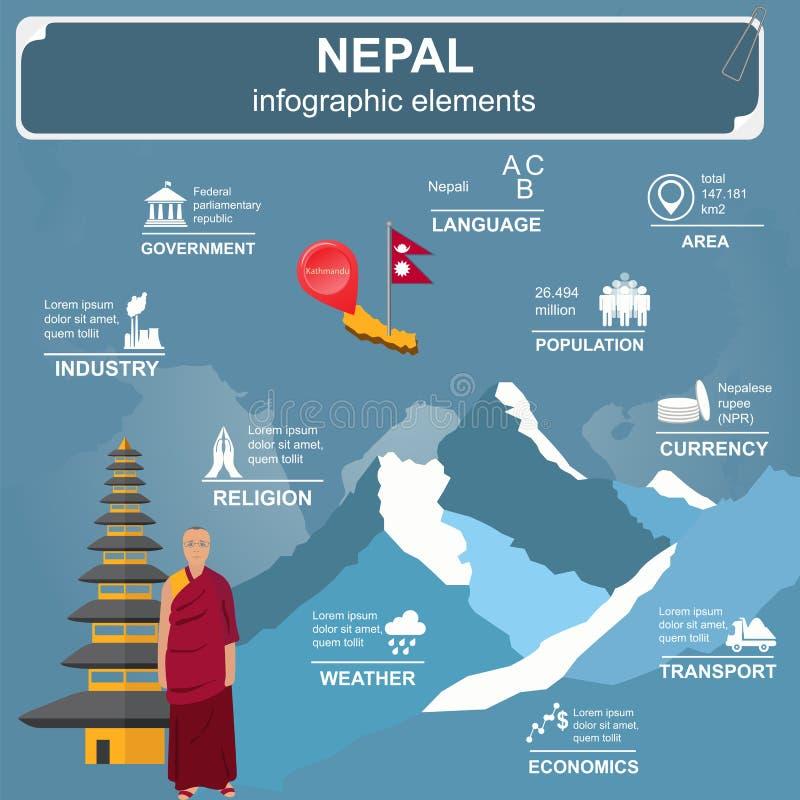 Nepal infographics, statystyczny dane, widoki royalty ilustracja