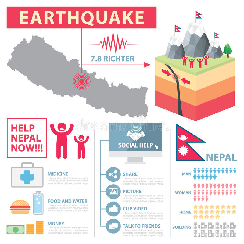 Nepal trzęsienie ziemi Infographic royalty ilustracja