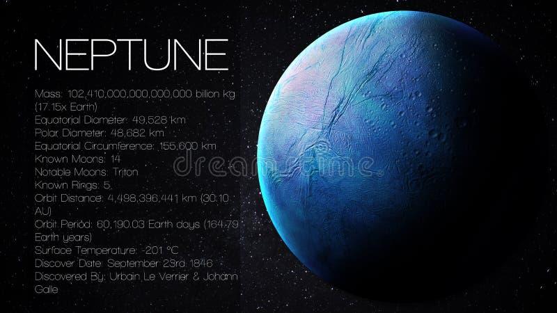 Neptune - Wysoka rozdzielczość Infographic przedstawia jeden obraz royalty free