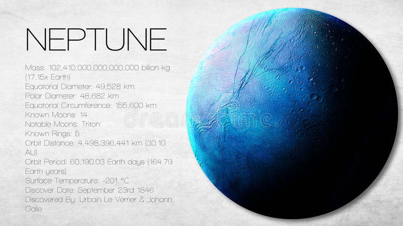 Neptunus - de Hoge resolutie Infographic stelt voor stock afbeeldingen