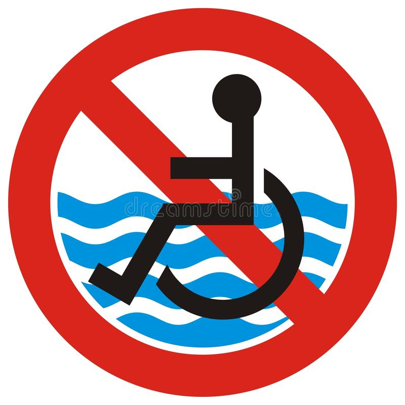Nessuna spiaggia di accesso royalty illustrazione gratis