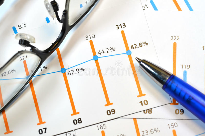 Net profit after tax. Charts with glasses and pen stock image