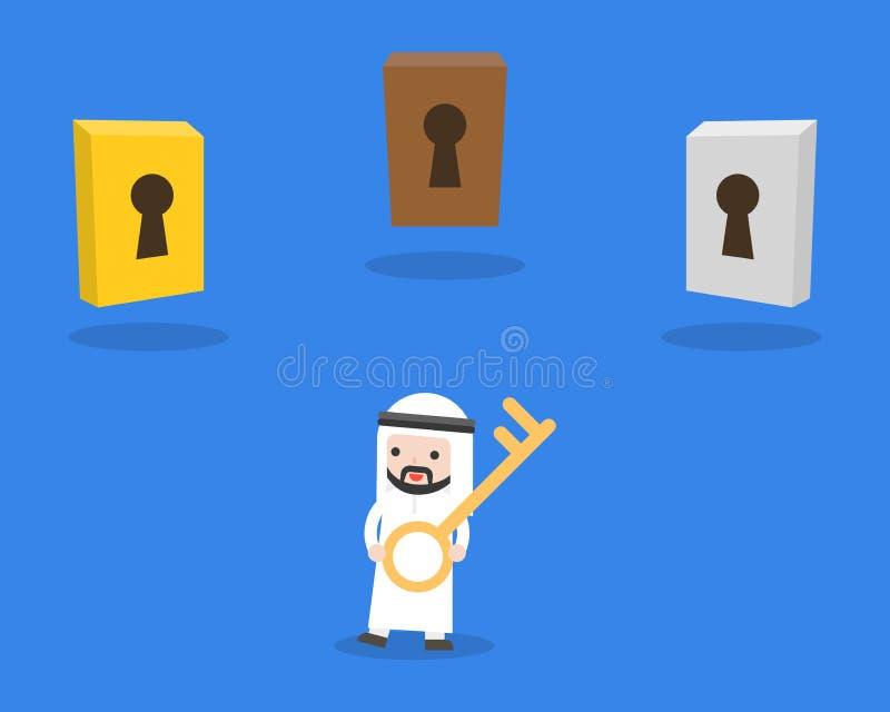 Netter arabischer Geschäftsmann halten Schlüssel für offene wählende Tür, busine lizenzfreie abbildung