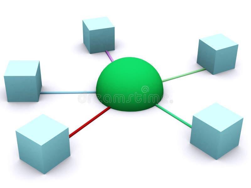 Network concept. 3d rendered network concept symbol royalty free illustration