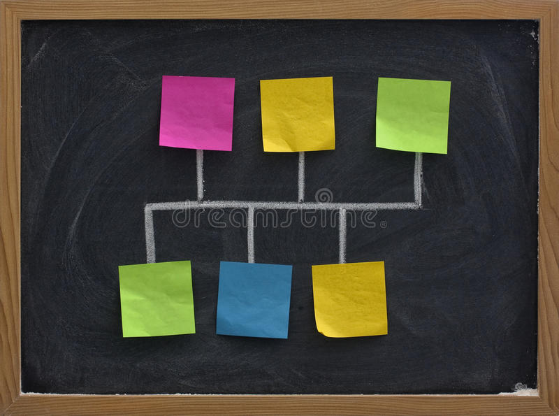Network concept on blackboad. Model of distributed bus or backbone network made with colorful blank sticky noted as nodes, white chalk connection lines and royalty free stock image