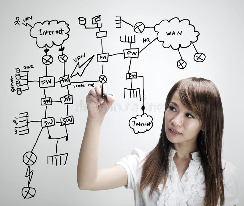 Network diagram. Asian business women drawing a network diagram, all terms in drawings are non-brand generic devices