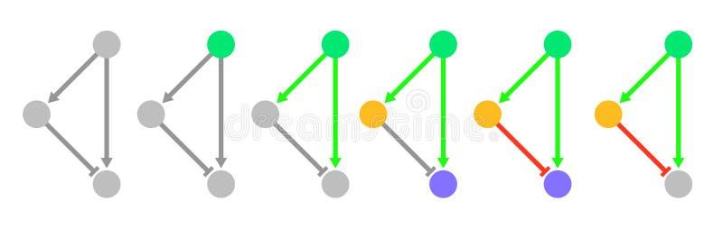Network dynamics stock illustration