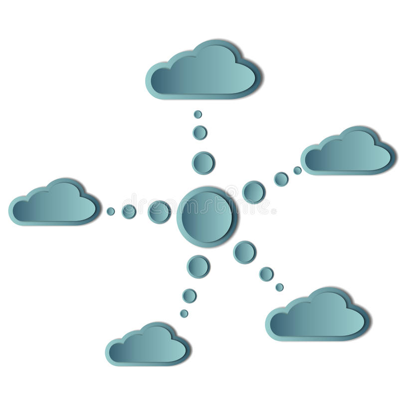 Networked clouds