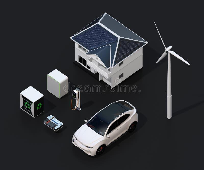 Netz der erneuerbaren Energie angeschlossen durch intelligentes Haus lizenzfreie abbildung