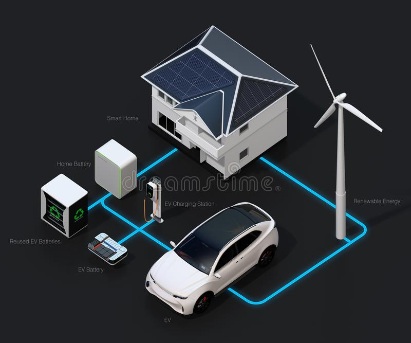 Netz der erneuerbaren Energie angeschlossen durch intelligentes Haus vektor abbildung
