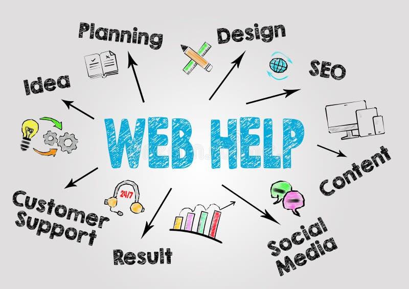 Netz-Hilfe, Websiteentwicklung Konzept Diagramm mit Schlüsselwörtern und Ikonen auf grauem Hintergrund stock abbildung