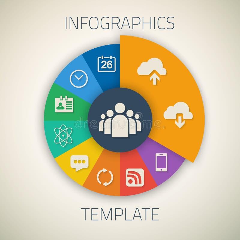 Netz Infographic-Zeitachse-Torten-Schablonen-Plan mit lizenzfreie abbildung