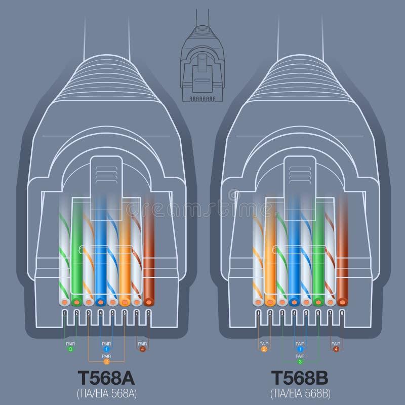 Atemberaubend Bosch O2 Sensordrahtfarben Fotos - Elektrische ...