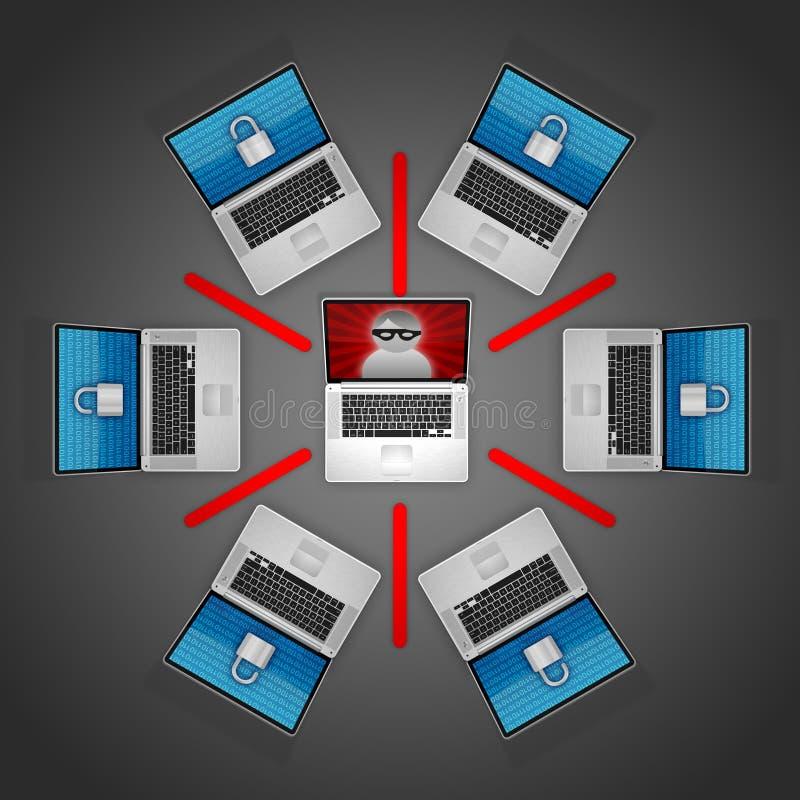 Netz-Sicherheit lizenzfreie abbildung