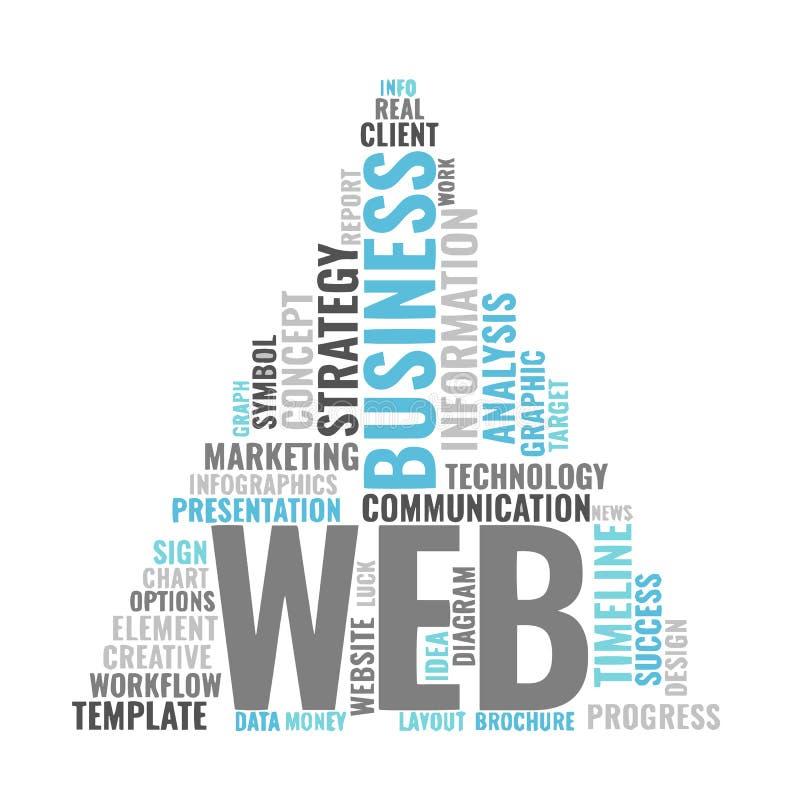 Netzmarketing-Wortwolken-Geschäftskonzept typographie vektor abbildung