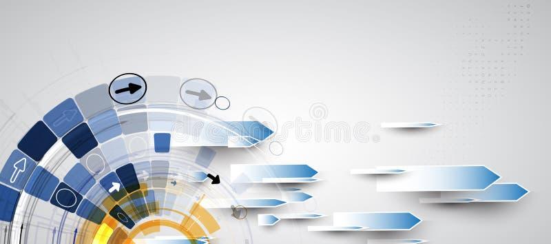 Neuer zukünftiger Technologiekonzept-Zusammenfassungshintergrund vektor abbildung
