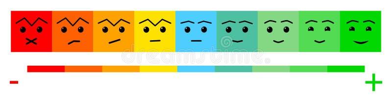Neun Farbgesichts-Feedback/Stimmung Gesichtsskala des Satzes neun - neutrales trauriges des Lächelns - lokalisierte Vektorillustr vektor abbildung