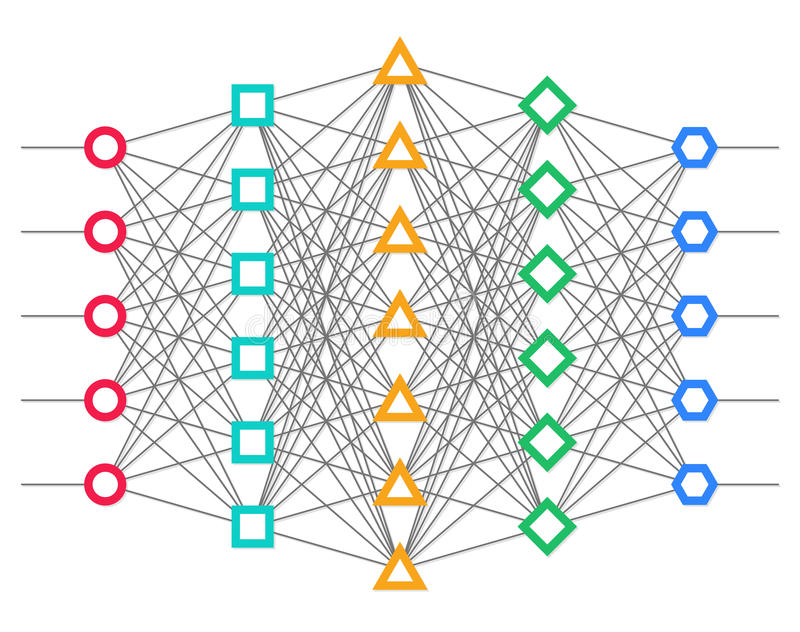 Neurale netto Neuronennetwerk stock illustratie