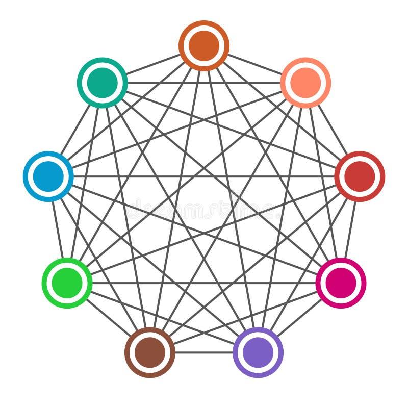 Neurale netto Neuronennetwerk royalty-vrije illustratie