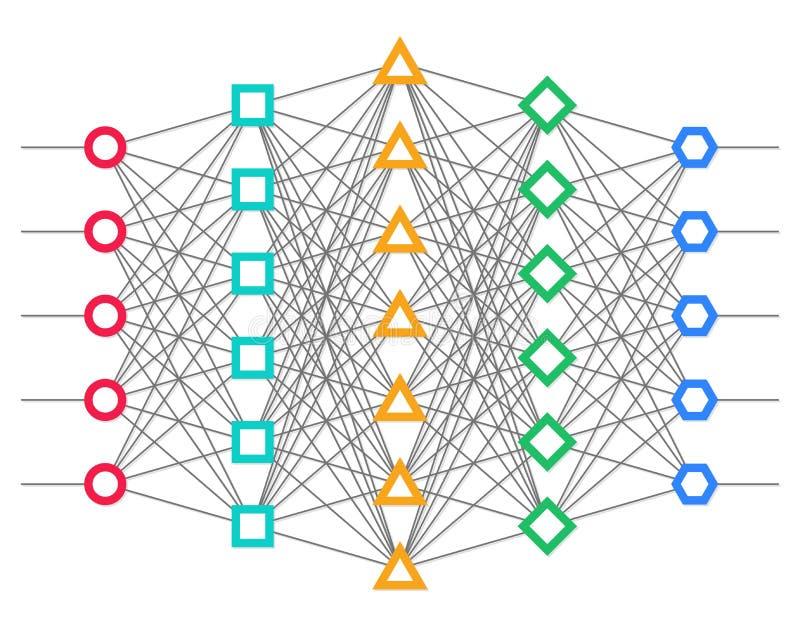 Neurales Netz Neuronnetz stock abbildung