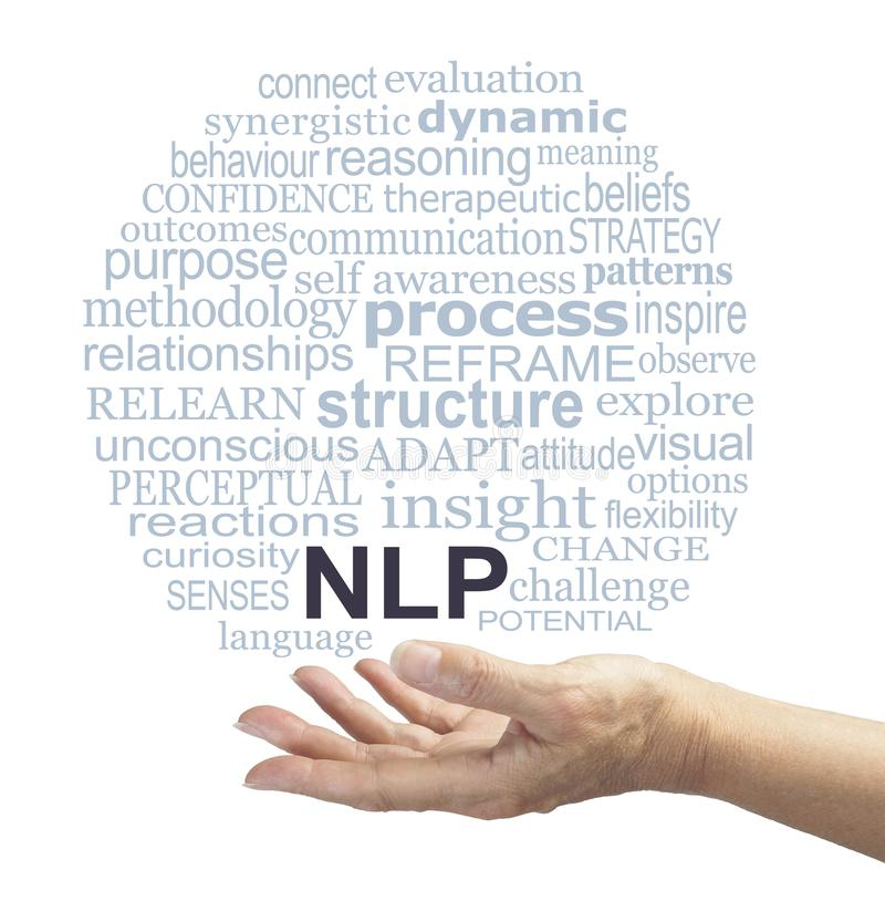 Neuro Linguistic Programming Practitioner offering NLP word tag cloud. Female open hand with an NLP word cloud floating above on a white background royalty free stock photography