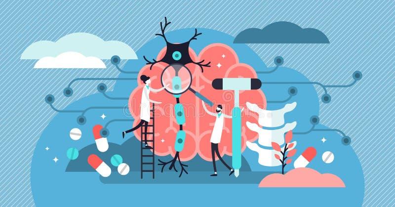 Neurologievektorillustration Flaches kleines Nervenstudiendoktor-Personenkonzept stock abbildung