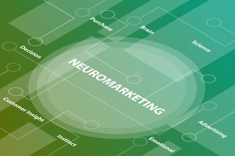 Neuromarketing words isometric 3d word text concept with some related text and dot connected - vector. Illustration vector illustration