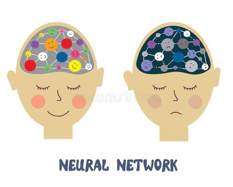 Neurones et illustration humaine d'émotions illustration libre de droits
