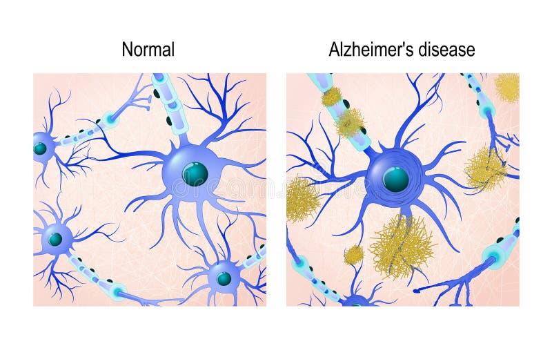 Neuronu tło ilustracja wektor