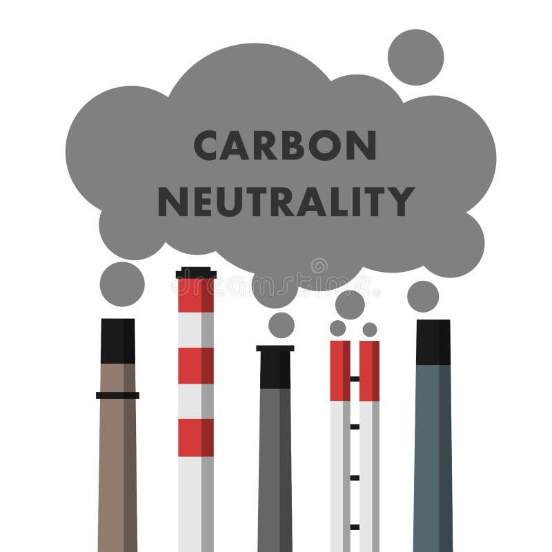 Neutralità del carbonio royalty illustrazione gratis