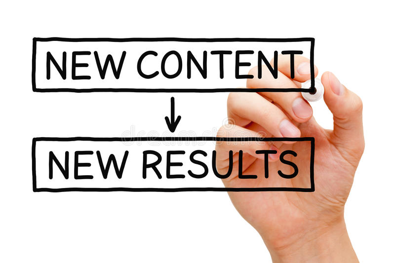 New Content New Results stock images