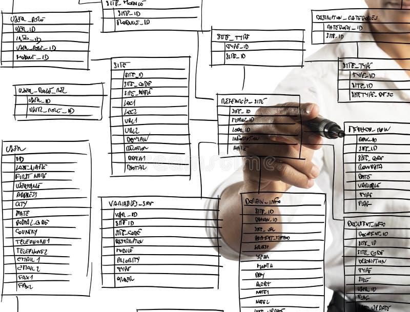 New database stock image. Image of graphic, code, database - 53521599