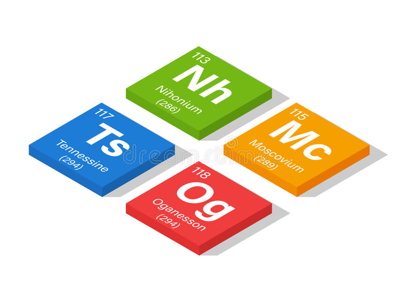 New Elements in the Periodic Table - Nihonium, Moscovium, Tennessine and Oganesson royalty free illustration