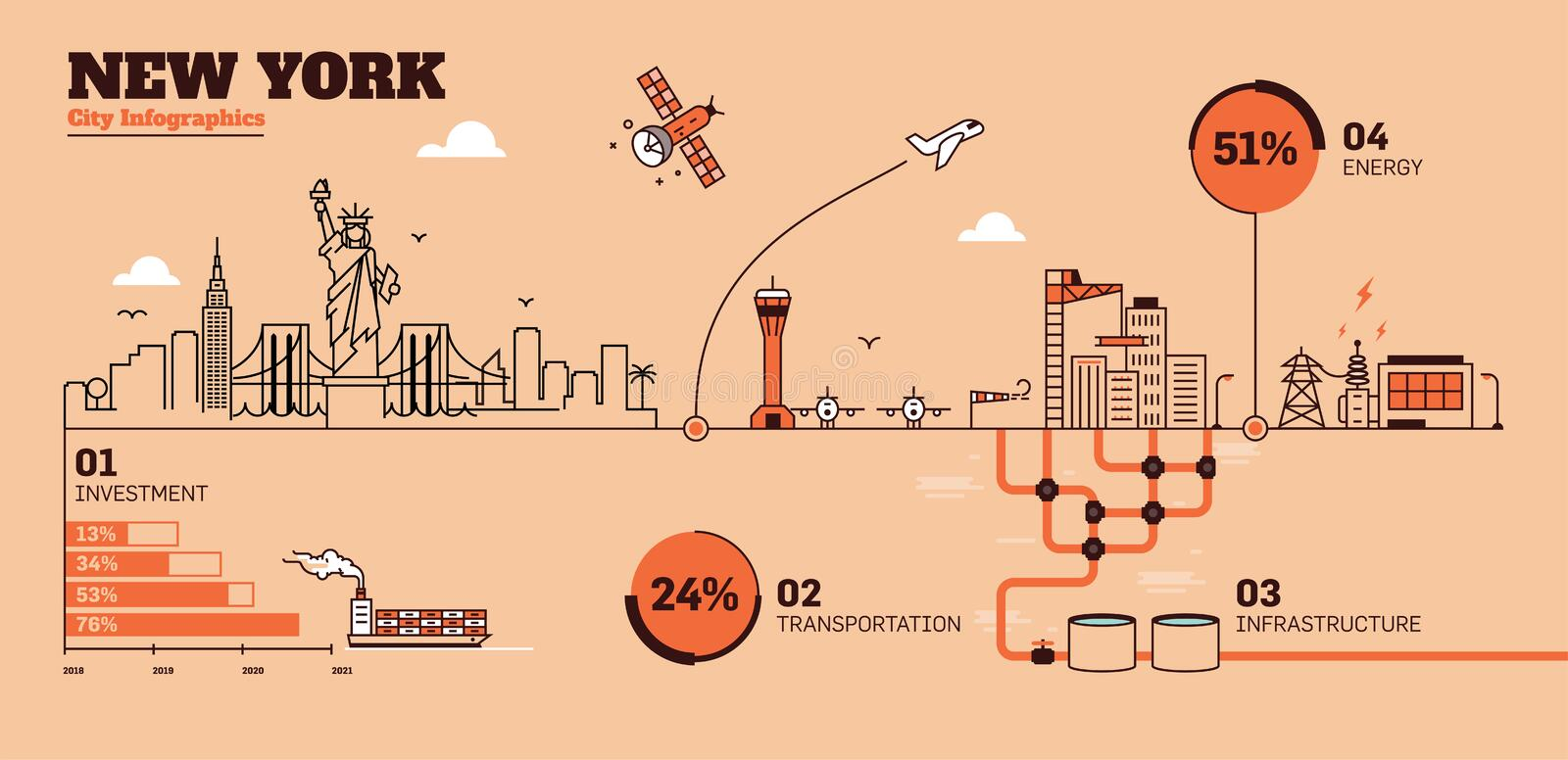 New York City Flat Design Infrastructure Infographic Template vector illustration