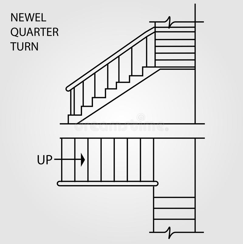 A Newel quarter turn staircase. Top view and front view of a Newel quarter turn staircase vector illustration