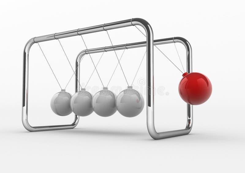 Newton s απεικόνιση αποθεμάτων