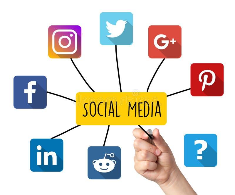 Next Social Media stock photography