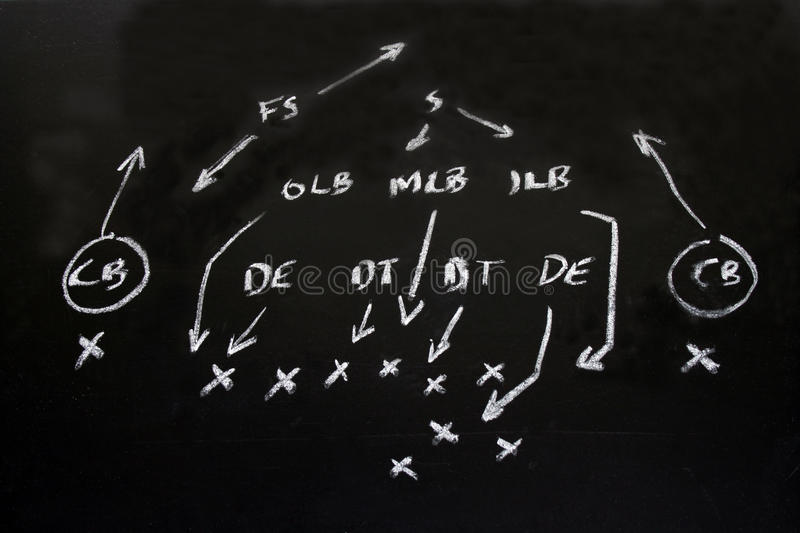 NFL American football formation tactics. On a blackboard royalty free stock photo