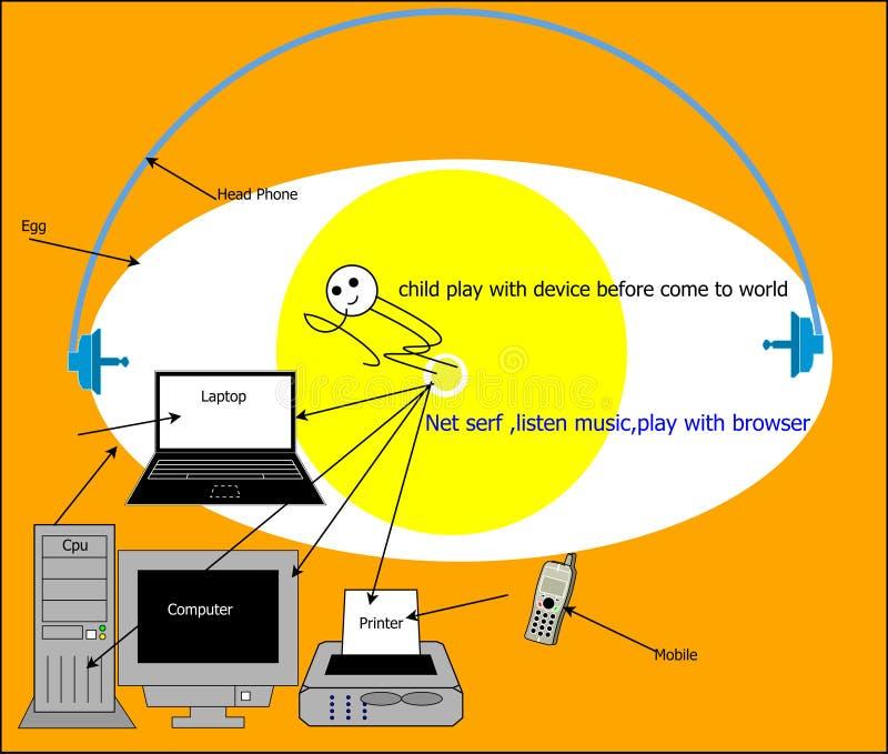Niño en huevo ilustración del vector