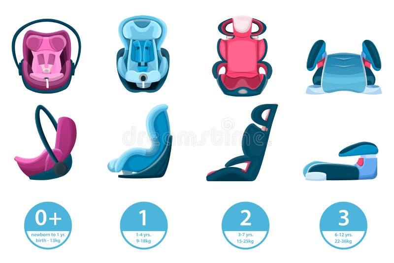 Niño, niño y asientos de carro recién nacidos del bebé Iconos aislados vector de la historieta Concepto del viaje del automóvil d ilustración del vector