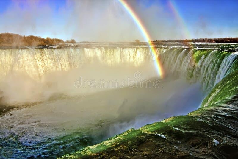 Niagara Falls - caídas de la herradura foto de archivo libre de regalías