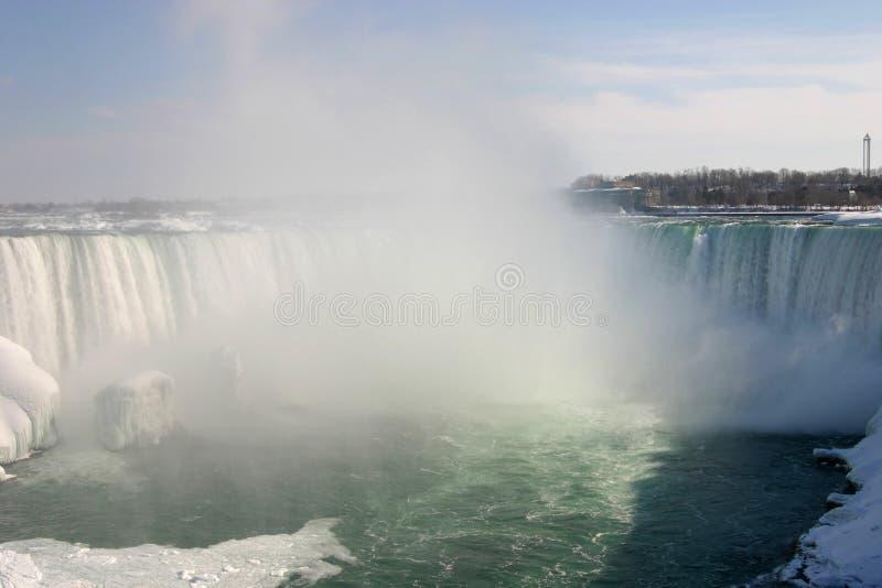Niagara Falls, HoefijzerDalingen stock afbeeldingen