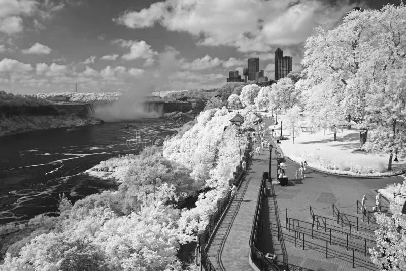 Niagara Falls In The Ontario Region Royalty Free Stock Photos