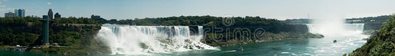 Download Niagara Falls Panoramic View Stock Photo - Image: 15410878