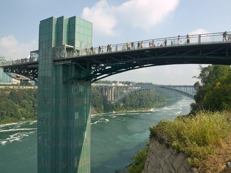 Niagara Falls, vista que vê a ponte imagem de stock
