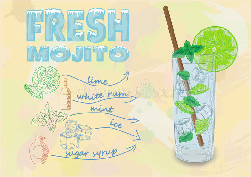 Nice mojito of ice cold glass on a color background. Soda with w. Nice glass of ice cold mojito on a black background. Soda with white rum, mint and lime diluted vector illustration