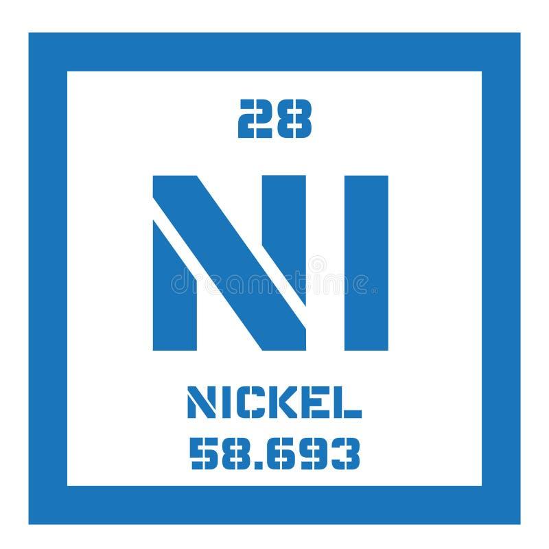 Nickel chemical element stock vector illustration of molecule download nickel chemical element stock vector illustration of molecule 83098382 urtaz Gallery